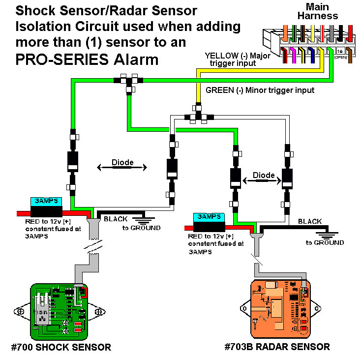 installation diagrams power wiring diagram input isolation for pro series alarms