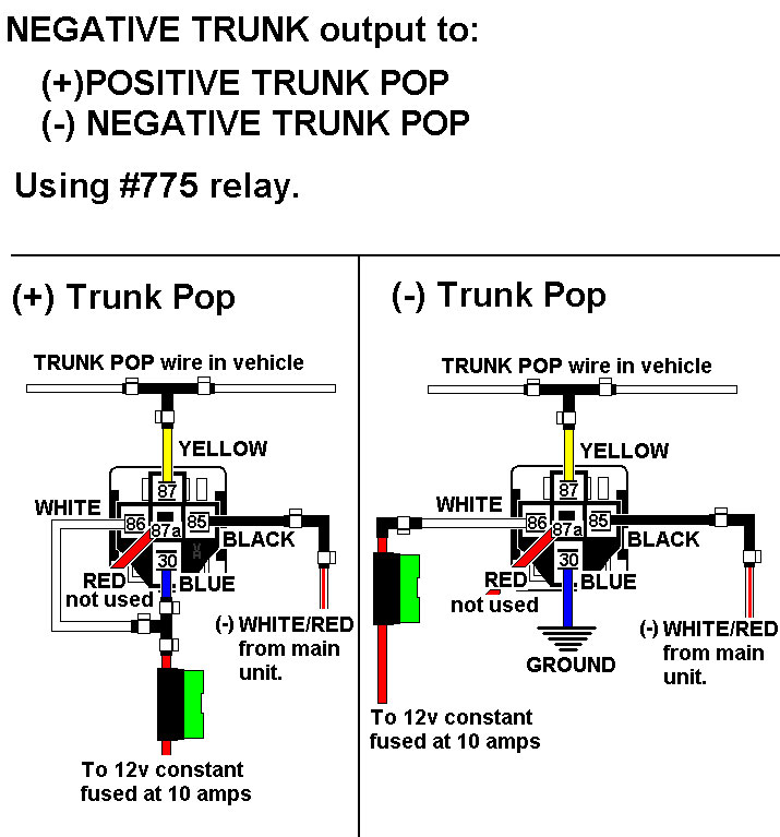 negative trunk pop using relay  775