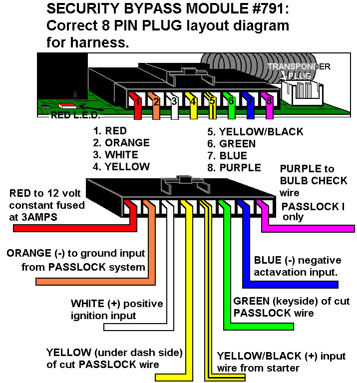 52 bulldog security wiring diagram 791 bypass module wiring diagram Remote Start Harness at readyjetset.co