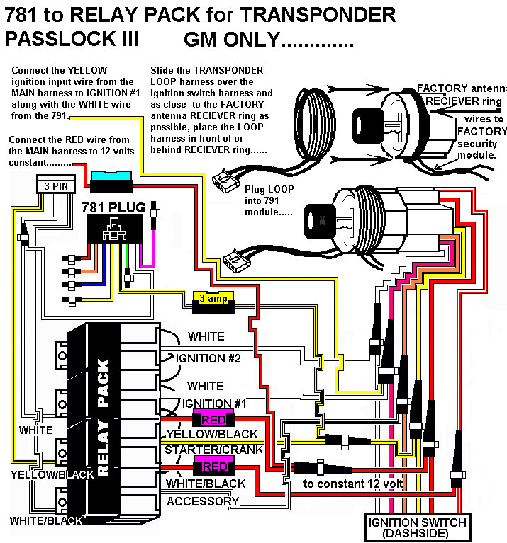 Bypass Ford Ignition Switch Wiring Diagram