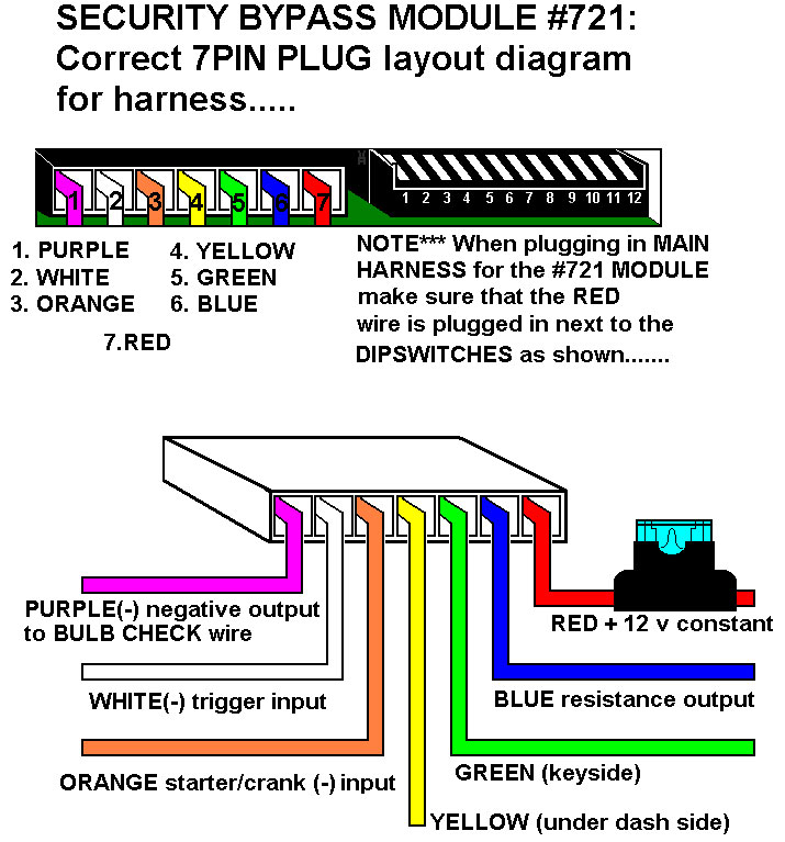 8g 721 bypass harness layout asfbconference2016 Choice Image
